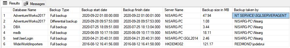 Database backup query