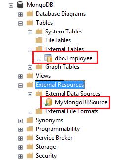 Display external employee table