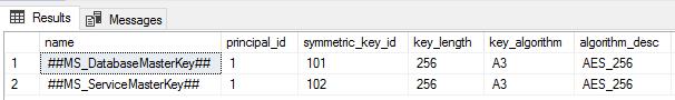 Display Sysmetric_keys details