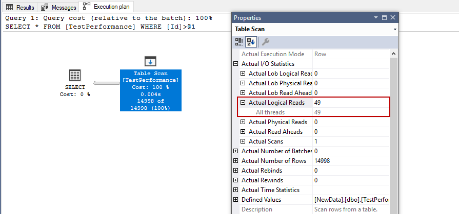 Table scan operator and logical read