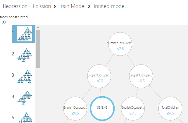 Train Model for Boosted Decision Tree