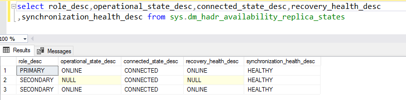 get the details of local replica in SQL Server Always On Availability Groups