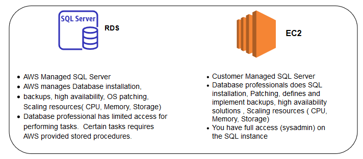 high-level comparison between EC2 and RDS SQL