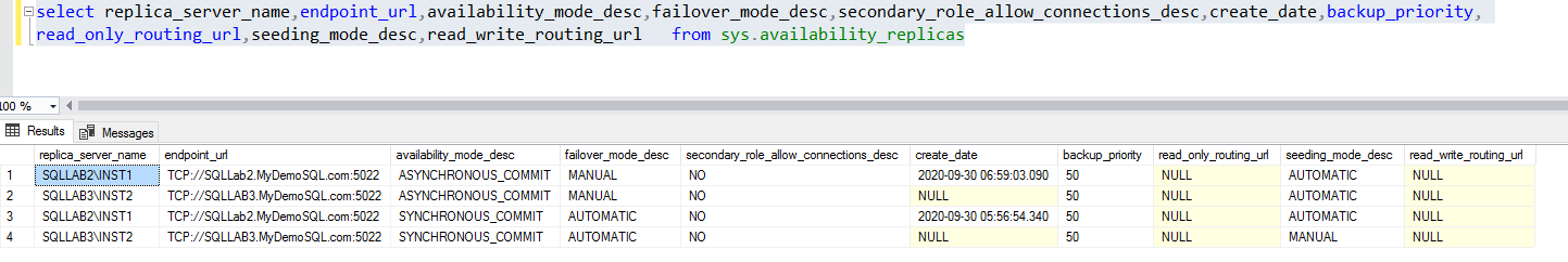 Monitoring SQL Server Always On Availability Groups