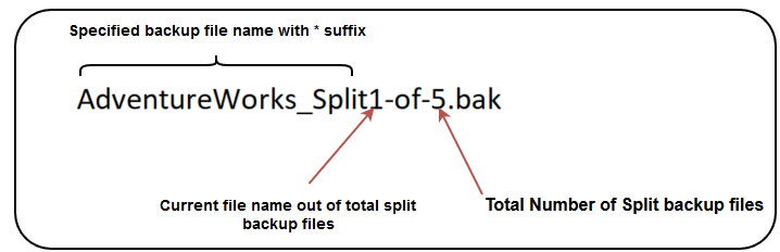 Naming convention of a split file