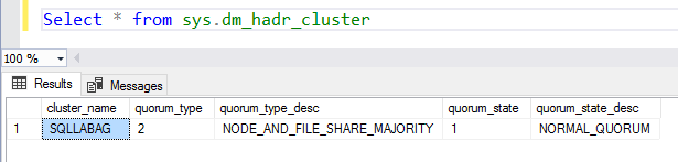 Windows failover cluster name and its quorum information