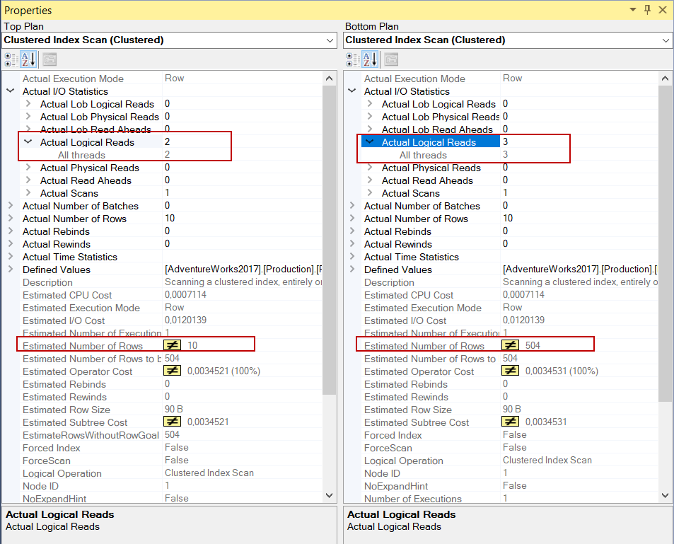 Comparing the query plans with the help of SSMS