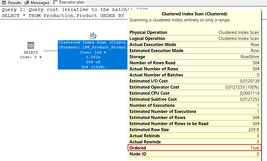Clustered index and ORDER BY statement