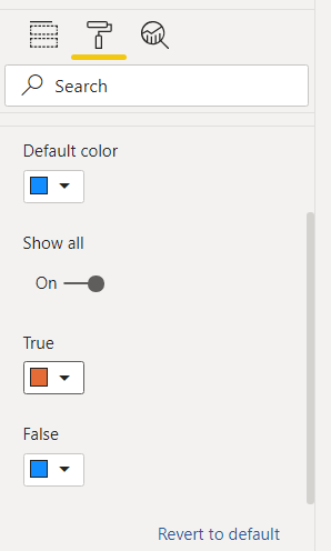 Power BI Conditional Formatting:: Adjusting column colors.