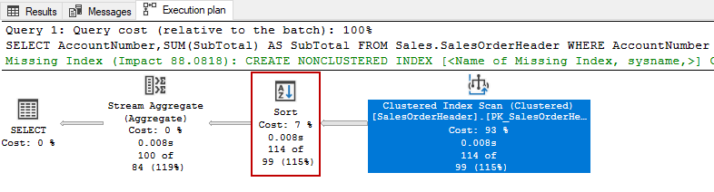 Stream Aggregate Operator and ORDER BY statement