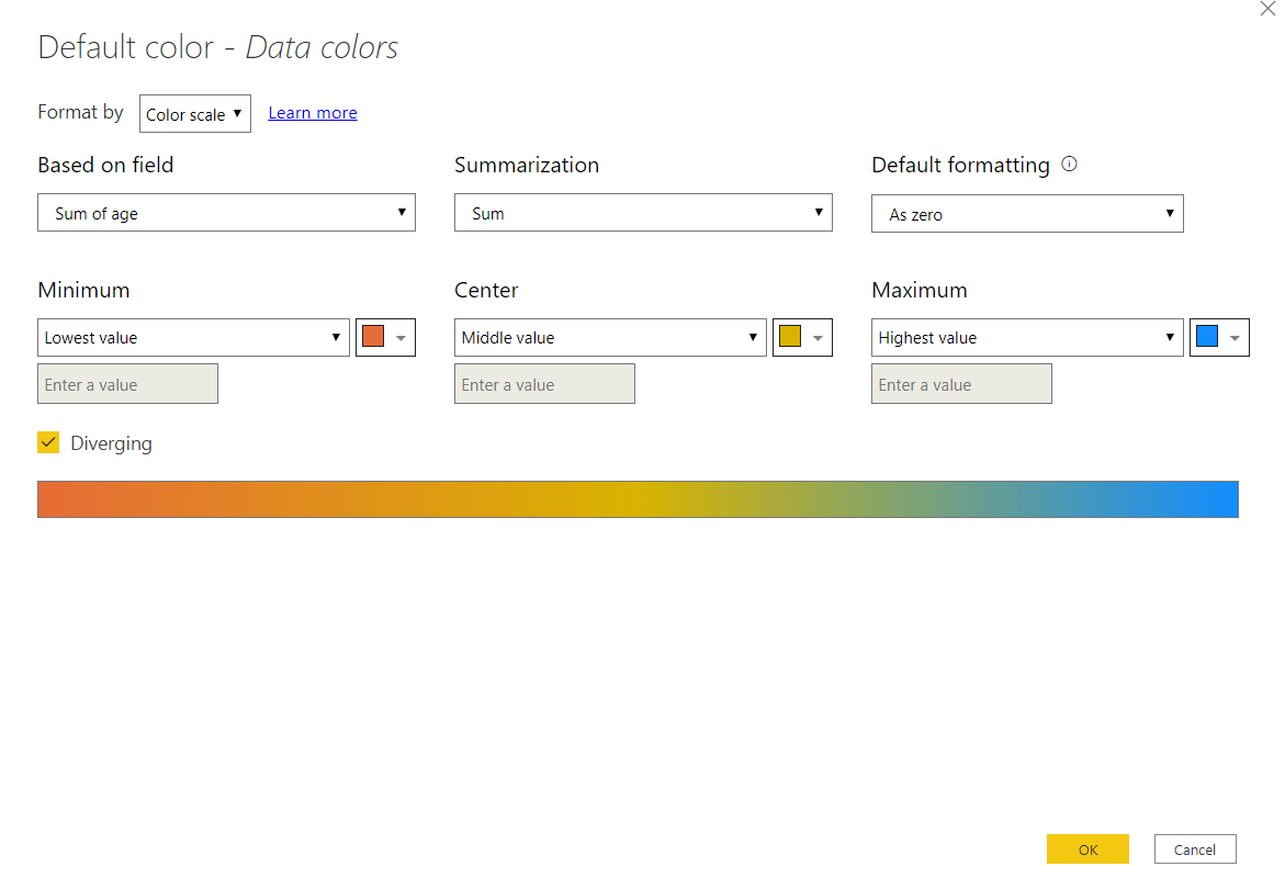 The options for Power BI conditional formatting for the data being shown.