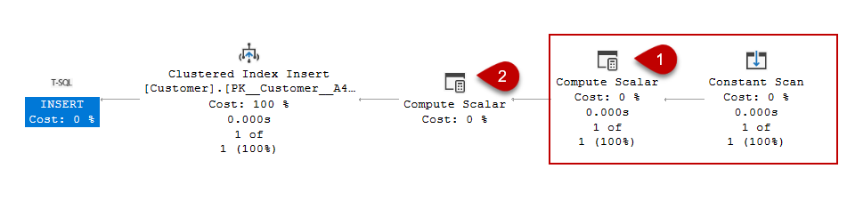 Compute Scalar Operator in a SQL Server insert statement execution plan