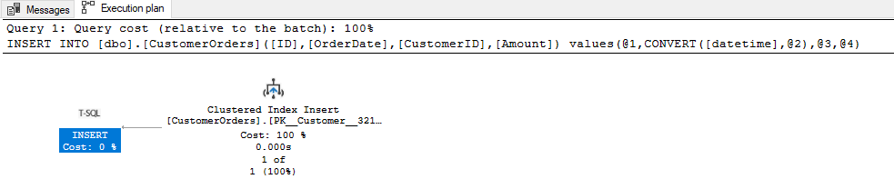 SQL Server insert statement and foreign key interaction